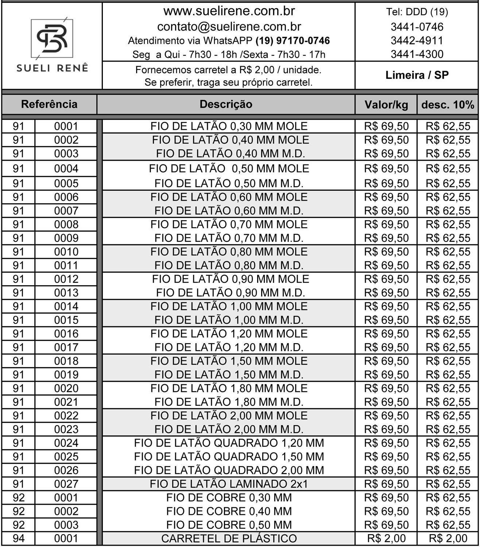 Fio de Latão & Fio de Cobre - Tabela de Preços Sueli Rene 01-04-2020